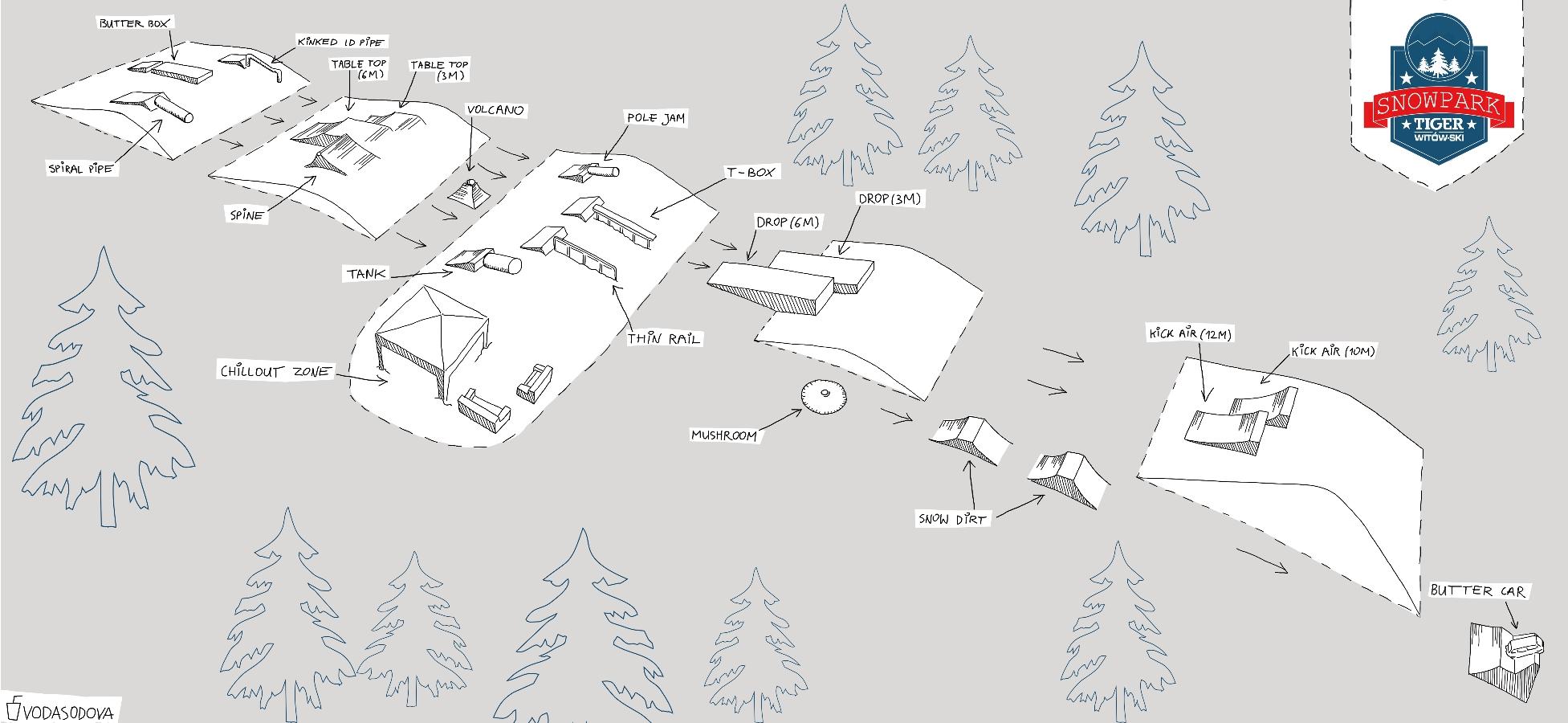 Snowpark Witów