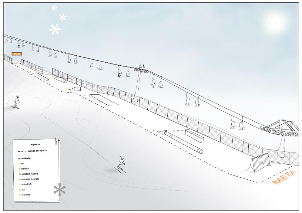Wizualizacja snowparku na Szczęśliwicach