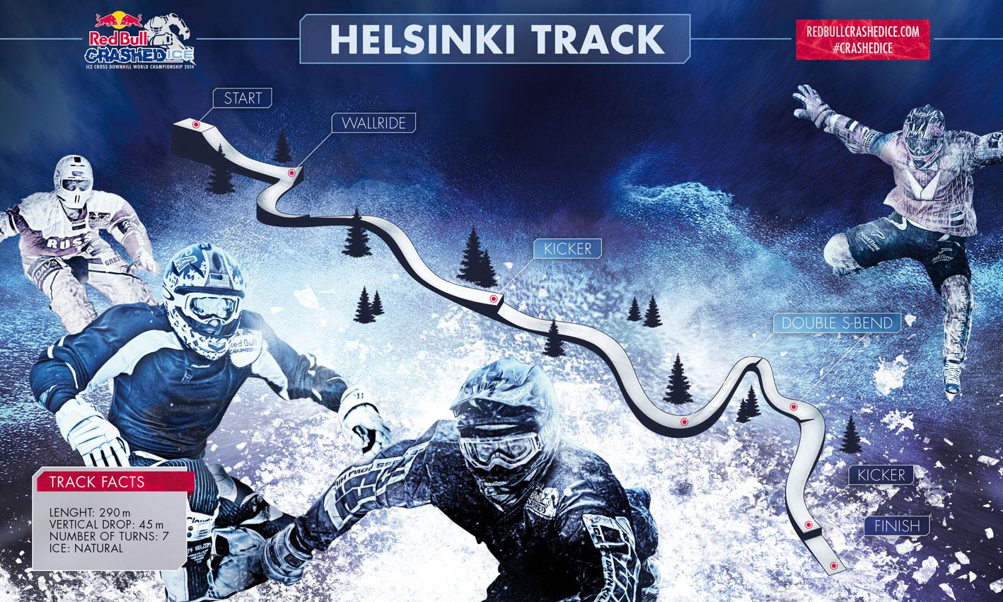 Red Bull Crashed Ice - Helsinki