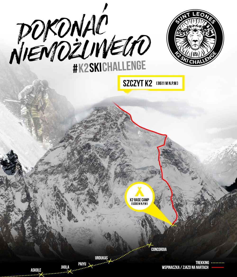 Andrzej Bargiel - K2 Ski Challenge