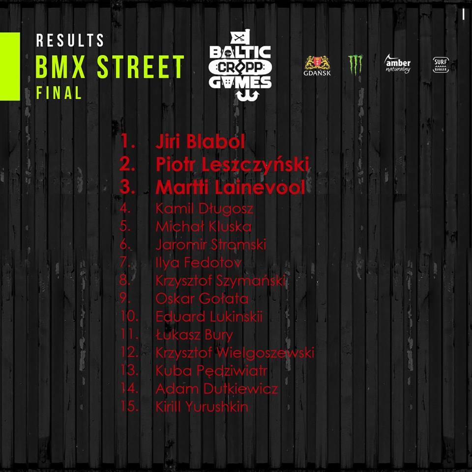 Cropp Baltic Games 2017 - wyniki BMX Street