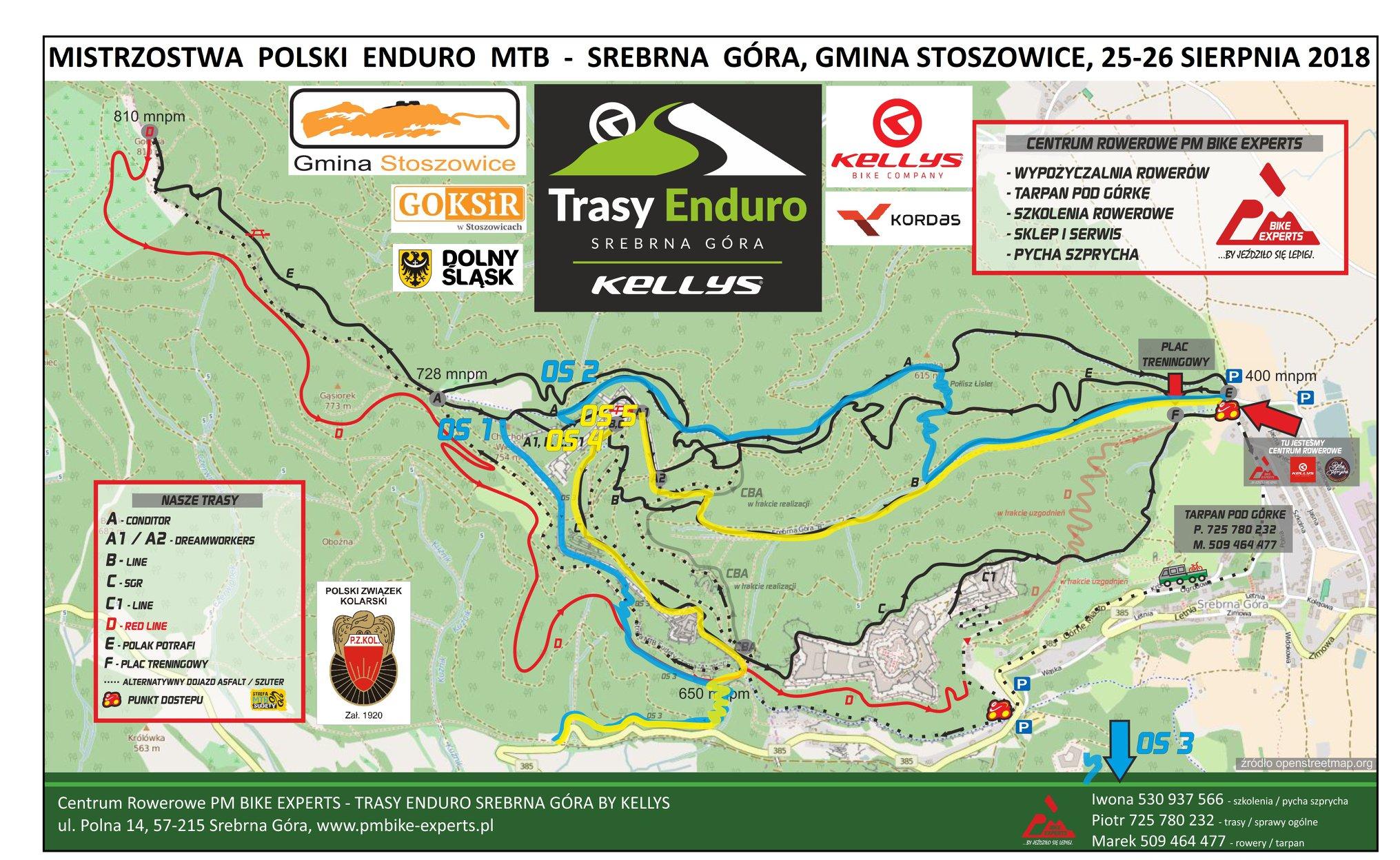 Mistrzostw Polski Enduro - mapa