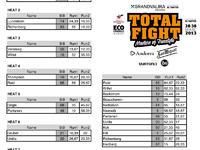 Wyniki Grandvalira Total Fight 2013