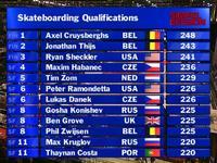 Simpel Session 2011 - Skateboarding wyniki kwalifikacji