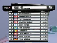Wyniki półfinałów Burton Europen Open